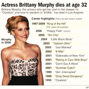 BRITTANY MURPHY OBIT